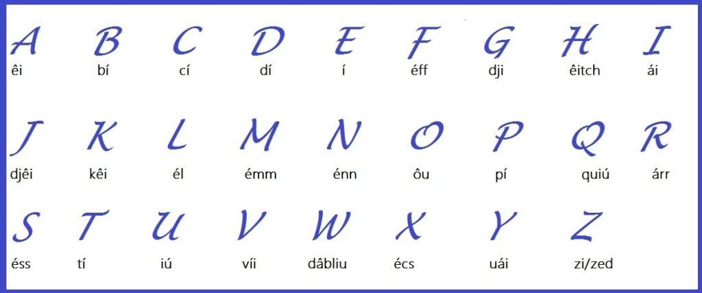 alfabeto_ingles